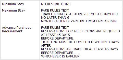 KLEQZMM4 fare basis rules 1